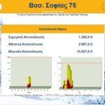 Τράπεζα Πειραιώς - Piraeus Bank - Thelcon